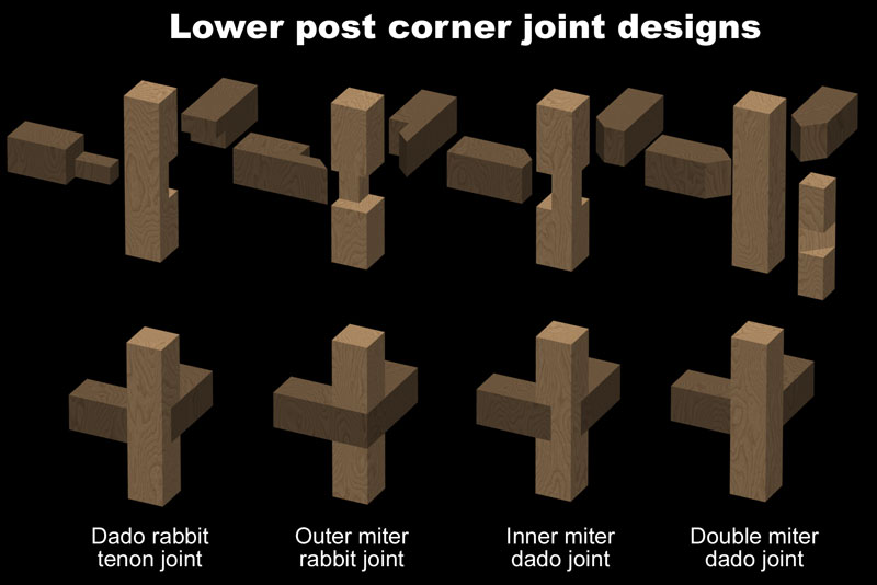 Corner Joints, Woodworking, Joint Corners, Woodwork Ideas